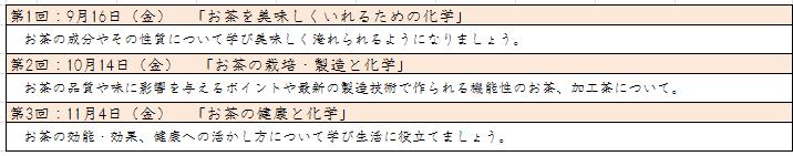 日本茶の化学講座内容